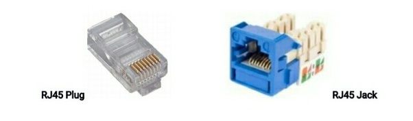 [DIAGRAM_3NM]  What is RJ45 and what are its uses? - Quora | Female Rj45 Connector Wiring Diagram |  | Quora