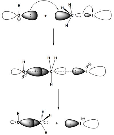 Orbital Diagram For Sn2 Electrical Work Wiring Diagram