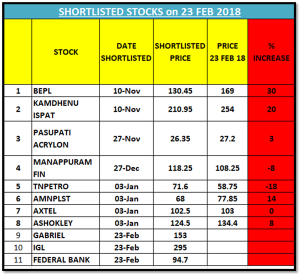 Penny Stocks To Buy >> Which Are The Best Penny Stocks Or Stocks Under Rs 50 To Buy For
