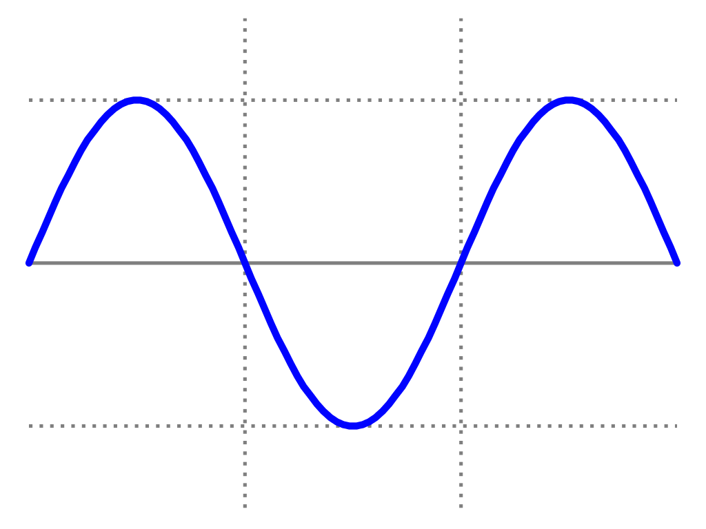 Diagram Of Radio Waves And Radio Transmission