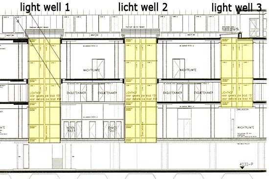 What Is The Difference Between A Lightwell And A Skywell