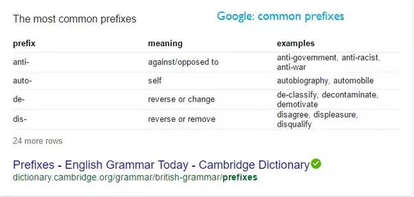What Is A Prefix And A Suffix And What Are Some Examples Quora