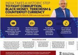 cashless economy in india pdf