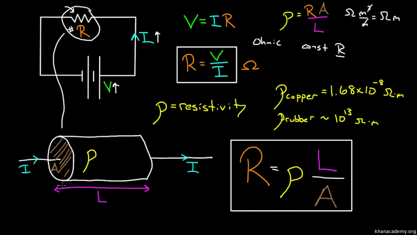 What Are Some Practical Examples Of Ohm S Law How Can It