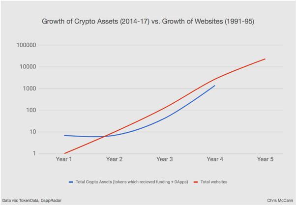 bitcoin rate comparison