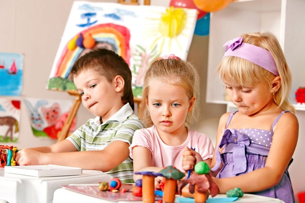 If You Are Facing Difficulties To Find The Nursery Schools In Bangalore Then Check Tiny Chaps This Site Give List Of Best Which Is