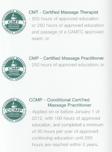 Do massage therapists need to be licensed in California? - Quora