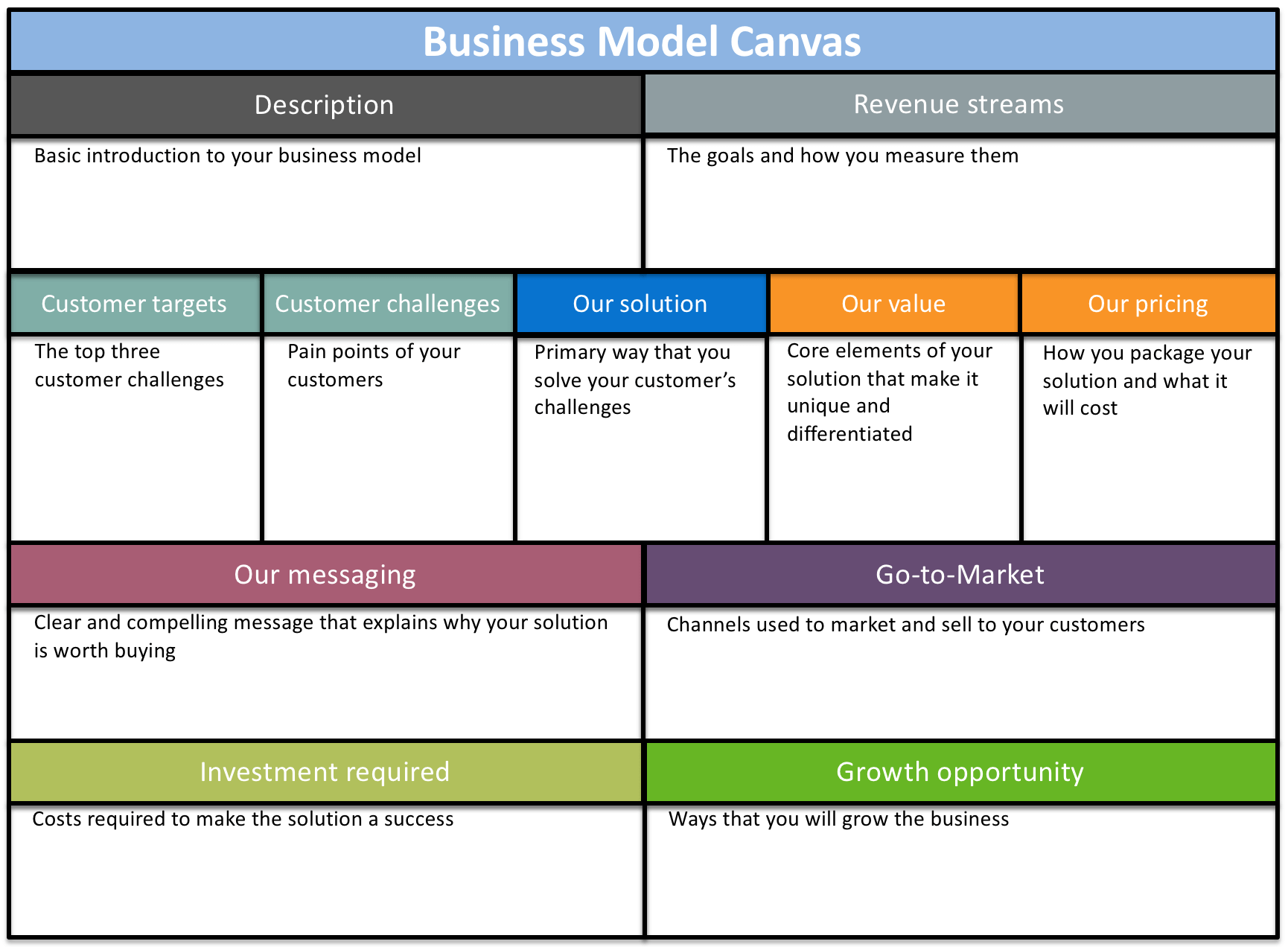 free basic business plan template download