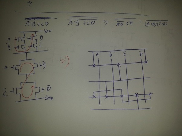 How can the stick    diagram    of A B  CD be draw in VLSI   Quora
