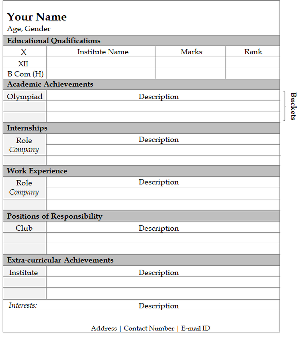 What Resume Format Do You Use At An Iim Interview Quora