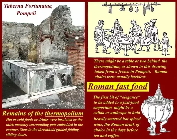Were there hotels and restaurants in ancient rome quora food shops were common they were usually in the first floors of apartment buildings although they might also be found in market areas sciox Gallery