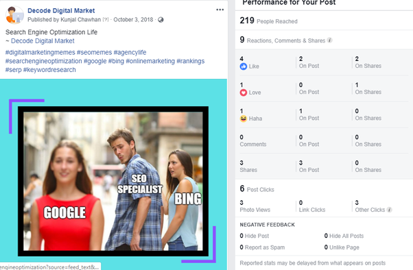 30af5e332726 How is the viral reach of my company s Facebook posts measured  - Quora