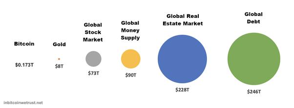 """Kaip """"Market cap"""" ir kasdienis judėjimas veikia """"Crypto"""" atsargas, ar šie skaičiai reiškia daug?"""