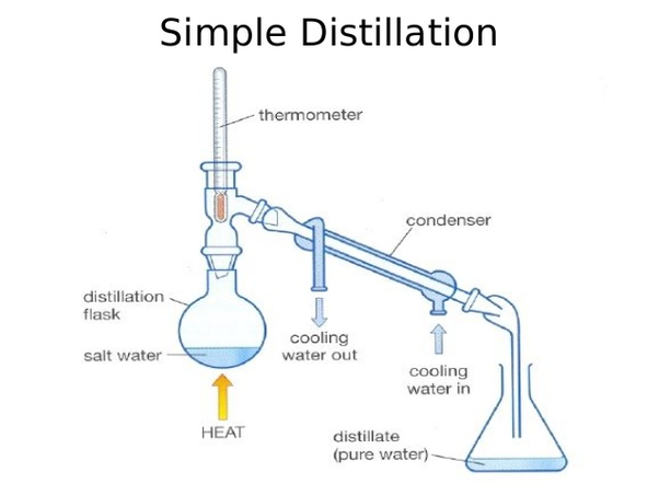 How to make distilled water  Quora