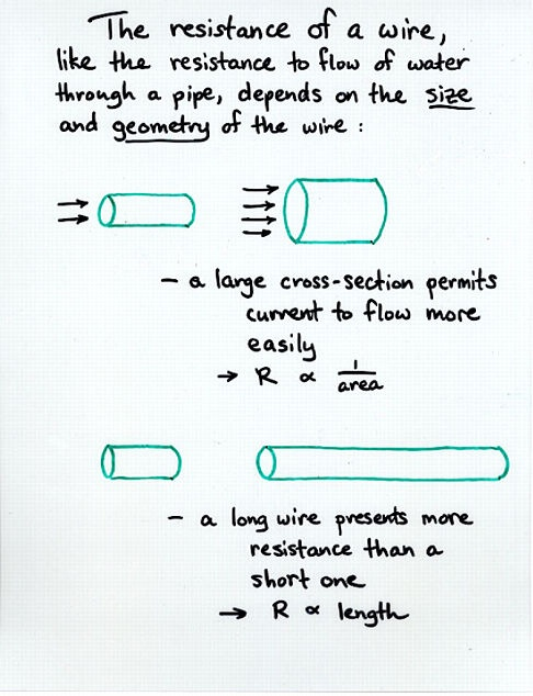 how to calculate resistance of wire