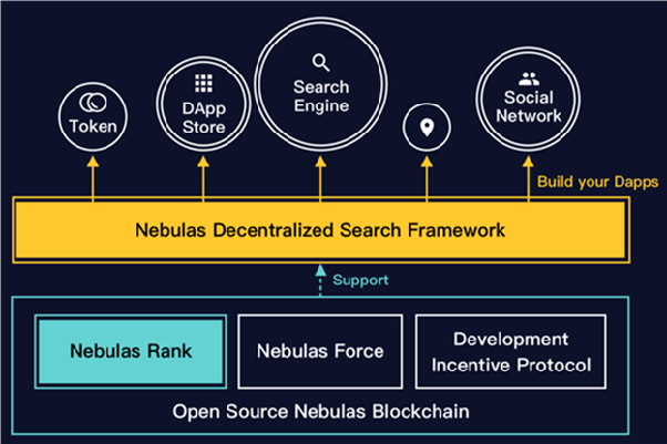 Which cryptocurrency will explode in 2018 in terms of price quora this incentive along with the relative ease of development gives many talented developers a reason to build on the nebulas platform fandeluxe Images