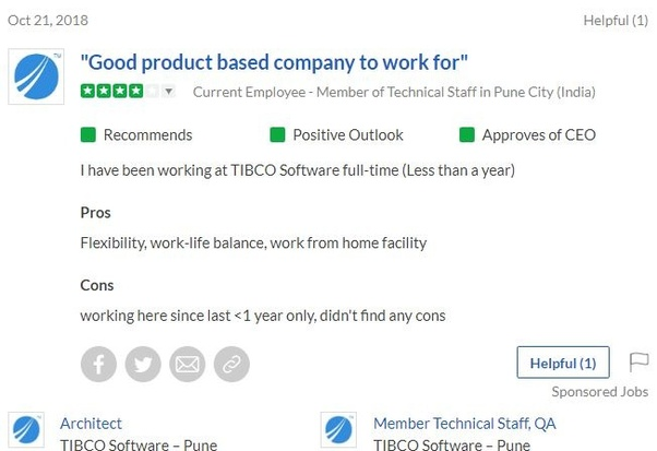 What is the future of TIBCO BW? - Quora