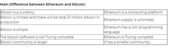 bitcoin production calculator
