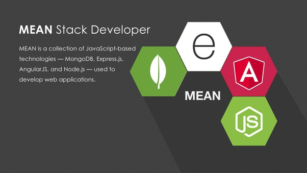 MEAN Is A Free And Open Source JavaScript Software Stack For Building Dynamic Web Sites Applications It Refers To Collection Of Based