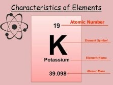 What is the atomic mass of potassium? - Quora