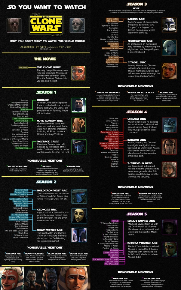 Star Wars The Clone Wars German Stream