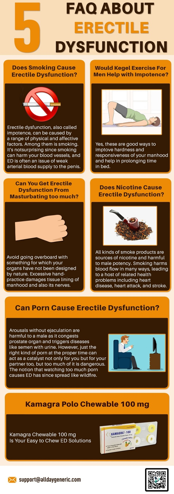 Maintain erection too much masturbation