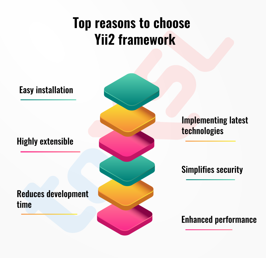 Why choose Yii 2 Framework? - Quora