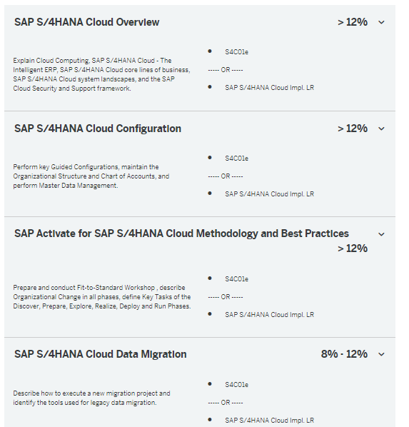 What are the syllabus topics of SAP S/4 HANA cloud