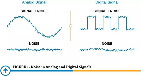 How Can Digital Signals Posses Noise Immunity Quora