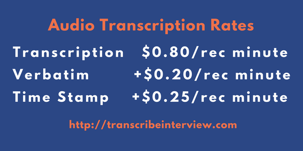 receive transcript to your email confirm the deal