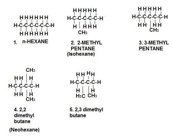 22Dimethylbutane  CAS 75832  SCBT  Santa Cruz