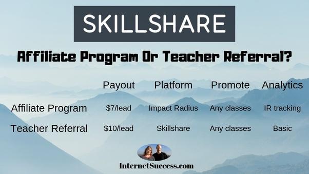 Does the affiliate or referral program of Skillshare really work