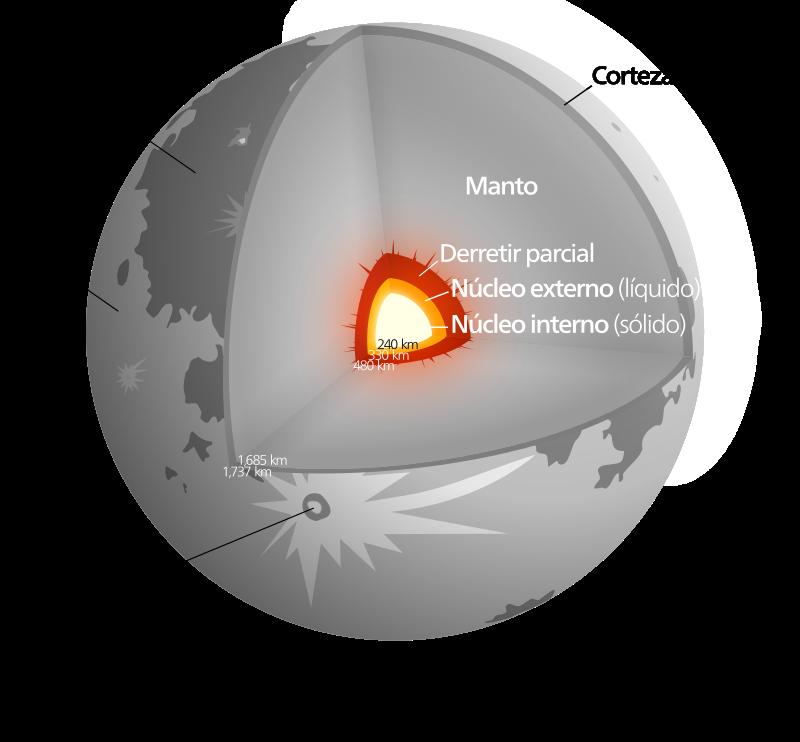 Cómo Es La Luna Por Dentro Quora