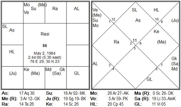 How will Venus act in Bharani Nakshatra? - Quora