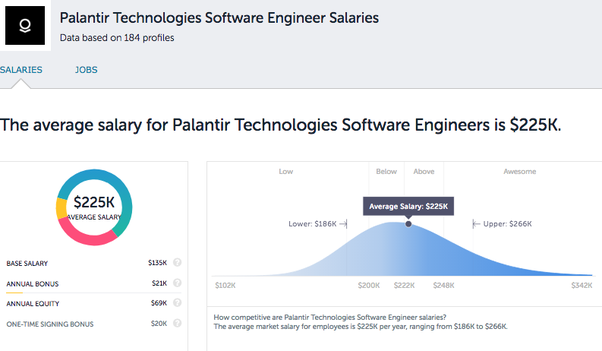 What is a software engineer salary at Palantir? - Quora