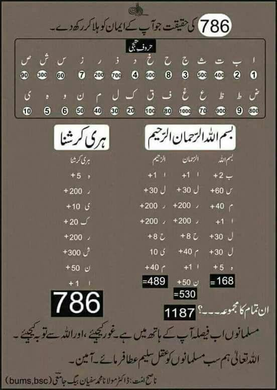 What Is 786 In Islam Quora