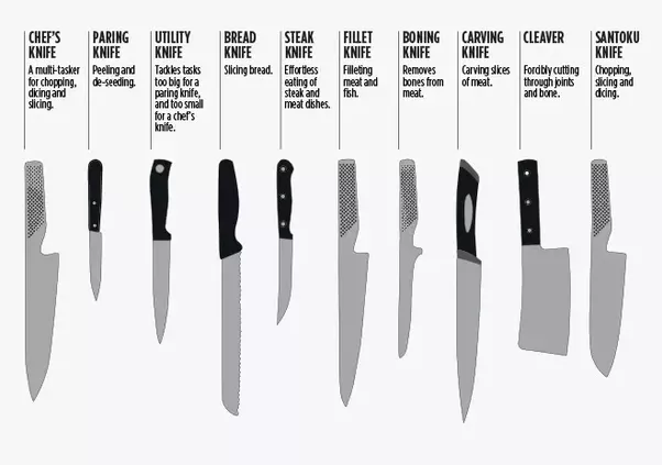 Kitchen Knife Set India
