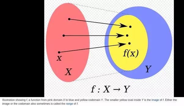What Does Frr This Signify For A Function Fx Quora