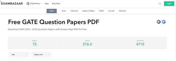 Gate Previous Year Paper Pdf