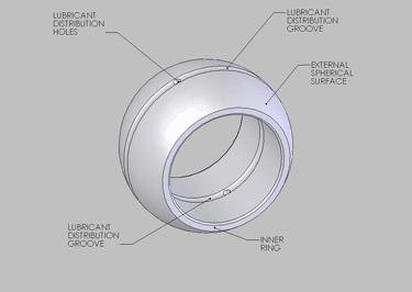 rodamiento esférico