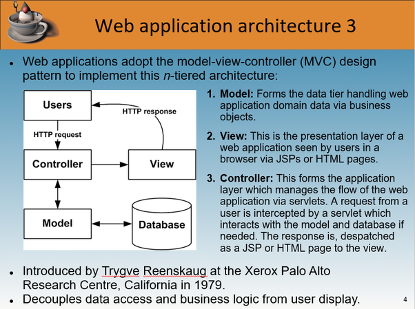 What Is A System Architecture Diagram For Web Applications Quora