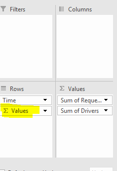 how to present data items in two columns rather than subsequently