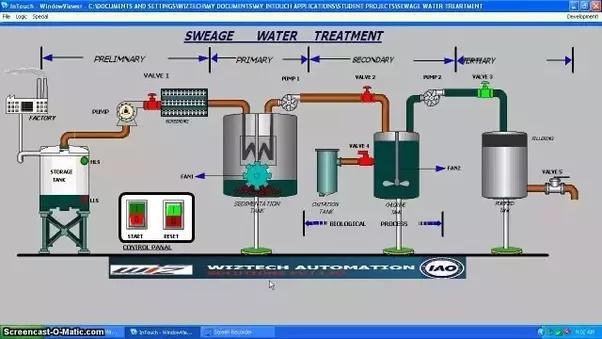 Biogas Plant Design Software Free Download