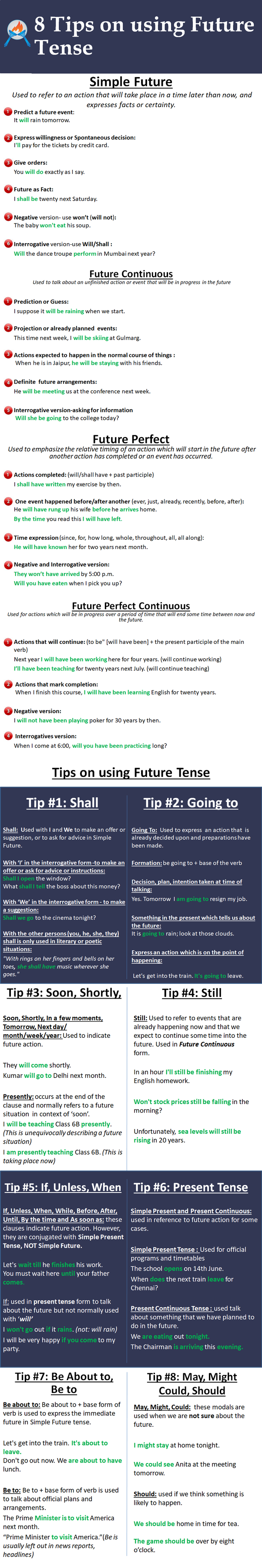 How to use would for future tense means, I will go vs I