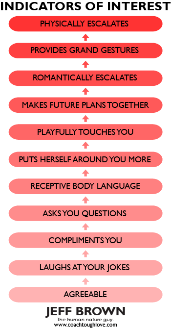 How to know a girl likes you body language