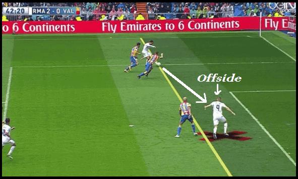 Bagaimana Asal Usul Dan Sejarah Peraturan Offside Dalam Sepak Bola Quora