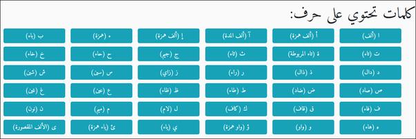هل توجد مواقع تهتم باللغة العربية ومرادفاتها وتكون صديق ومساعد للشعراء ومحبي ألغاز الكلمات Quora