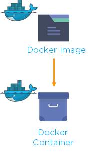 What is difference between image and container in docker? - Quora