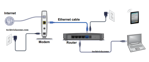 Netgear Wireless Router Setup Diagram | Wiring Diagram