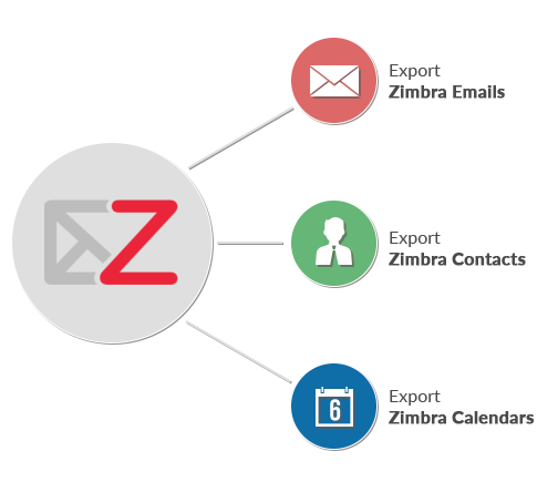 What's the best way to sync Zimbra with Outlook? - Quora